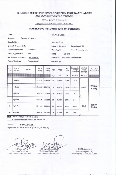 LGED Central Lab Test